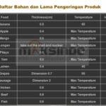 Jual Mesin Food Dehydrator 15 Rak (FDH15) di Pekanbaru